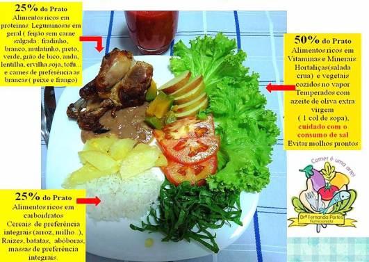 Almoço2_Comer é uma Arte_comer eumaarte.com